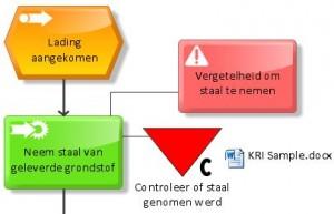 Zoom NL