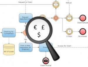 0.Process Mining value cases