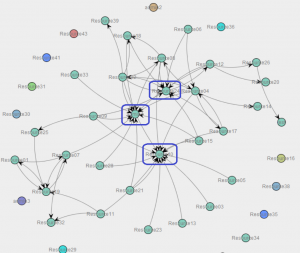 Social network graph3