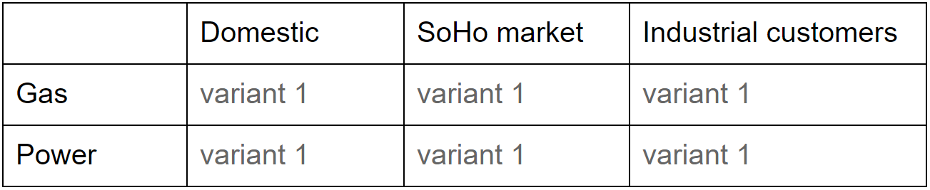 Product-market combination matrix