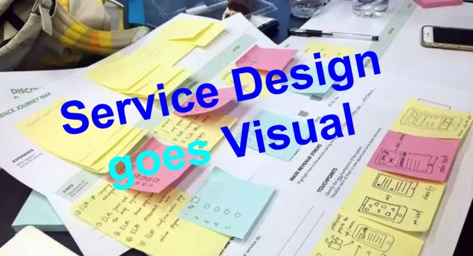 Banner - Service Design goes Visual