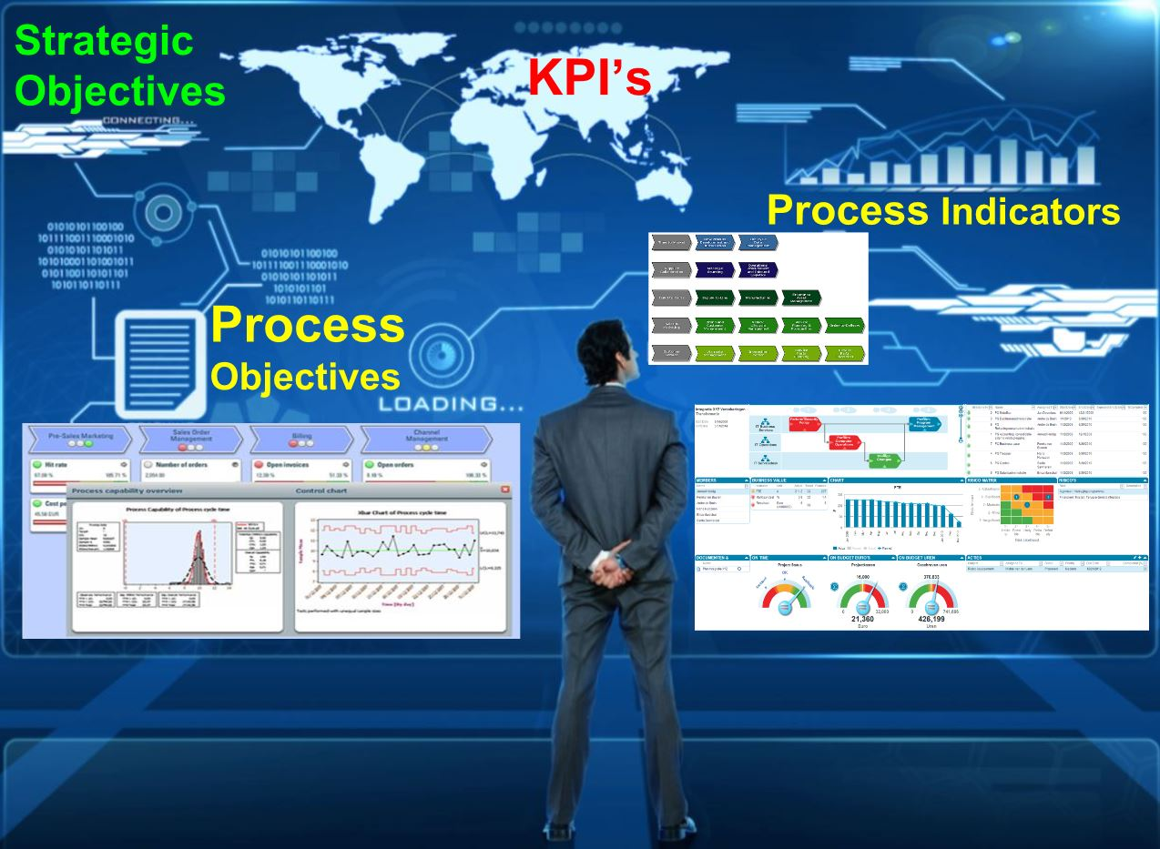 Business process monitoring Banner