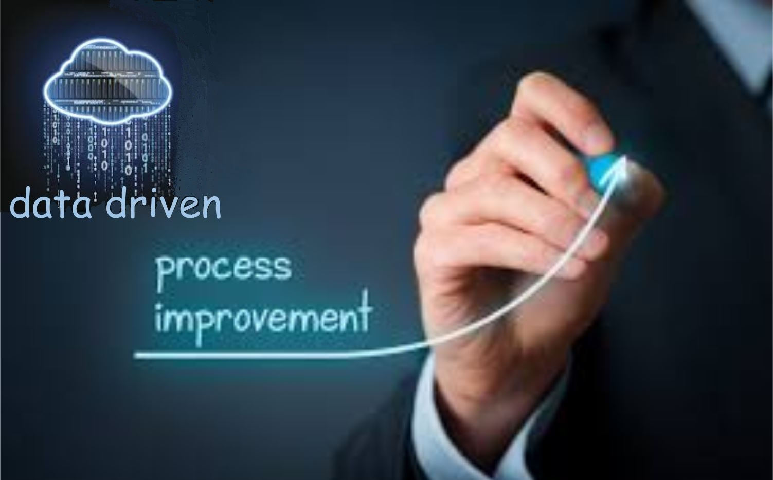 Data driven process improvement